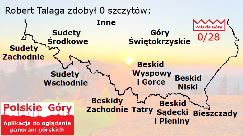 Zdobyte szczyty - podsumowanie